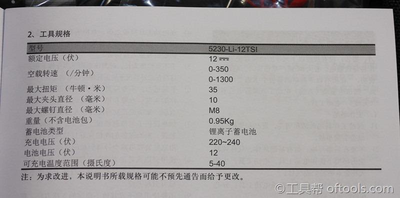 140 参数,对于12V设备来说还是很猛的